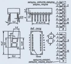 Индикатор знакосинтезирующий ИПЦ01А-1/7К