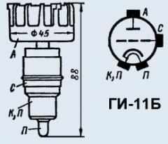 Лампа генераторная ГИ-11Б