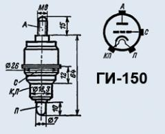Лампа генераторная ГИ-150