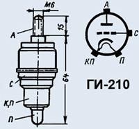 Лампа генераторная ГИ-210