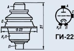 Лампа генераторная ГИ-22