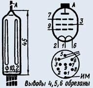 Лампа пальчиковая 1П24Б-В
