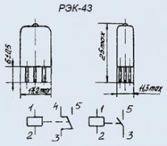 El relé electromagnético slabotochnoe REK-43
