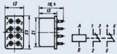 El relé electromagnético slabotochnoe REK-87