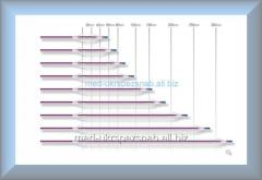 Баллонный катетер для периферических артерий Admiral Xtreme Medtronic