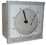 Диск-250; КСД2; РП-160; КСД 3; КСМ 2; КСУ 2; КСП