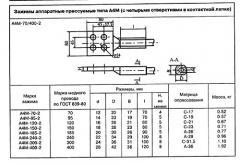 Зажим А4М-400-2