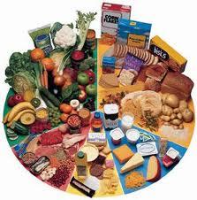 Продукты питания порционные