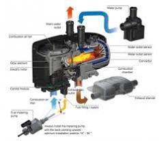 Отопитель жидкостный HYDRONIC S3 D5E/B5E-12V