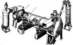 Drum dryers ABM-1,5