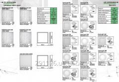 Светодиодные офисные панели 600х600