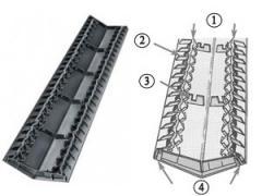 Коньок вентиляційний RIDGEMASTER 1,22м