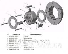 Муфта косилки КРН-2.1