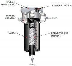 """Фильтр сливной Filtrec FR130C25B500 G1"""" Lmax=150l, 25u Комплект"""