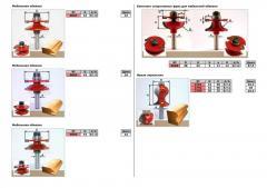 Фрезы для ручного фрезера: стр 23 (фреза для