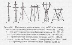Опори ліній електропередач