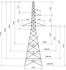 Анкерно-угловая опора У330-1