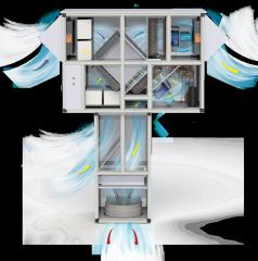 Крышные кондиционеры Т-образного типа Tirex