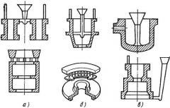 Formlar için döküm