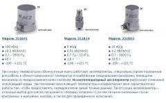 Low-temperature accelerometers ICP