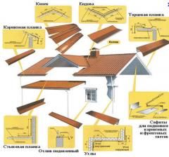 Doborny elements of a roof