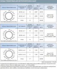 Кольца тюбинговые для строительства метрополитенов и шахт