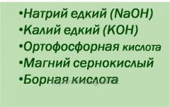 Chemistry for the production of biotpliva