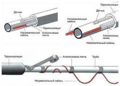 Системи обігріву трубопроводів