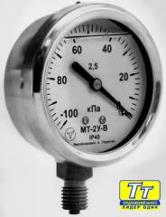 Glicirinom pressure gauge