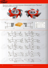 Set of mills for production of a doubling board