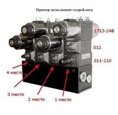 Control units for the hydraulic equipmen