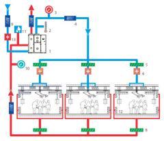 Турбулентно - вентилируемые операционные, Система