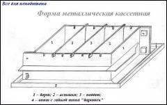 Формы для изготовления пеноблоков