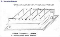 Комплект креслень для виробництва пінобетонних
