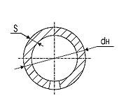 Rury spawane elektrycznie o przekroju okrągłym