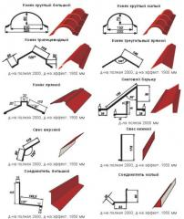 Accessories are roofing. Metal tile