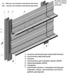 The self-bearing wall cartridges, front