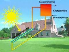 Солнечный коллектор, теплогенератор
