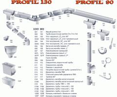 Водосточная система Profil (Профил)