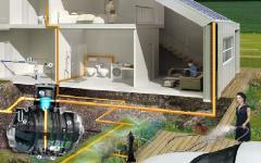 Система использования дождевой воды Rainy's