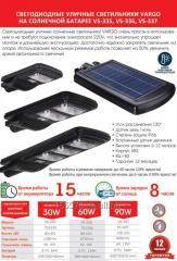 Автономное Led Освещение на Солнечных Батареях