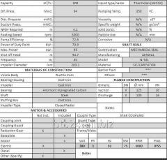 Насос для термомасла BTS 100-250 (с