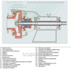 Химический центробежный насос 100BTSY-ZK-II-70-20