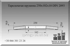 Тарельчатая пружина 250х102х10 DIN 2093