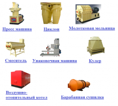 The equipment from China for production of fuel
