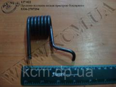 Пружина відтяжна пальця приладу буксирного 5336-2707254