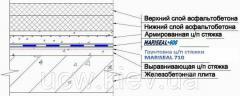 Гідроізоляція автодоріг мостів фундаментів мембраною MARISEAL 600