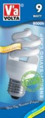 Lutsk, energy saving lamps to wholesale energy