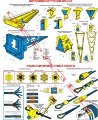 """Стенд """" Металлоконструкции кранов и стальные"""