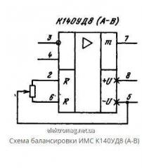 Микросхема К140УД8(А-В)